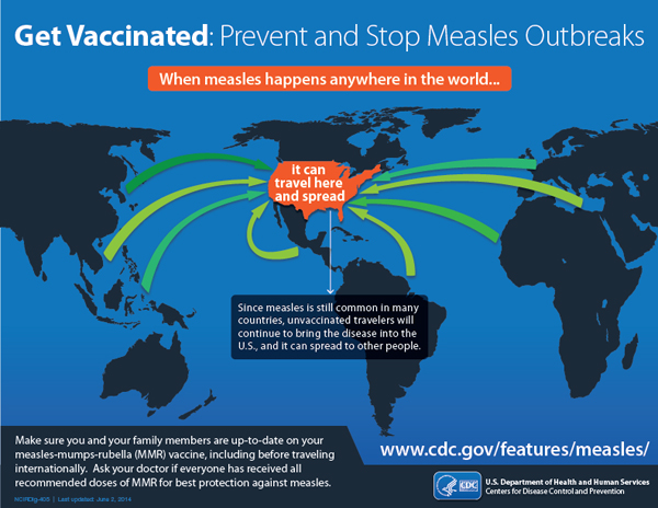 Advice for Travelers: How to Protect Your Children from Measles