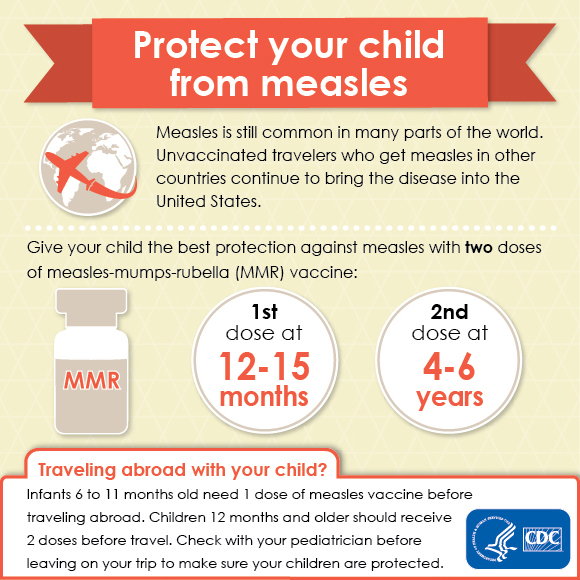 How to Protect Your Child from Measles